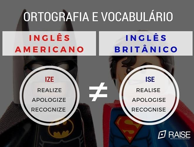 diferenca entre ingles britanico e americano ortografia e palavras ize ise