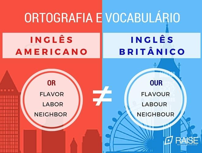 diferenca entre ingles britanico e americano ortografia e palavras or ou our