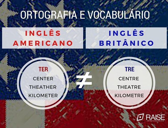 diferenca entre ingles britanico e americano ortografia e palavras ter tre