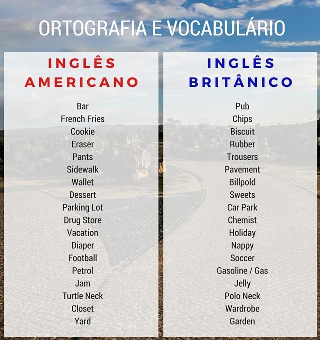 diferenca entre ingles britanico e americano ortografia e palavras vocabulario